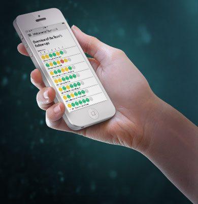Effektiv teamutveckling i mobilen